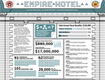 Empire Hotel Redevelopment Process Continues